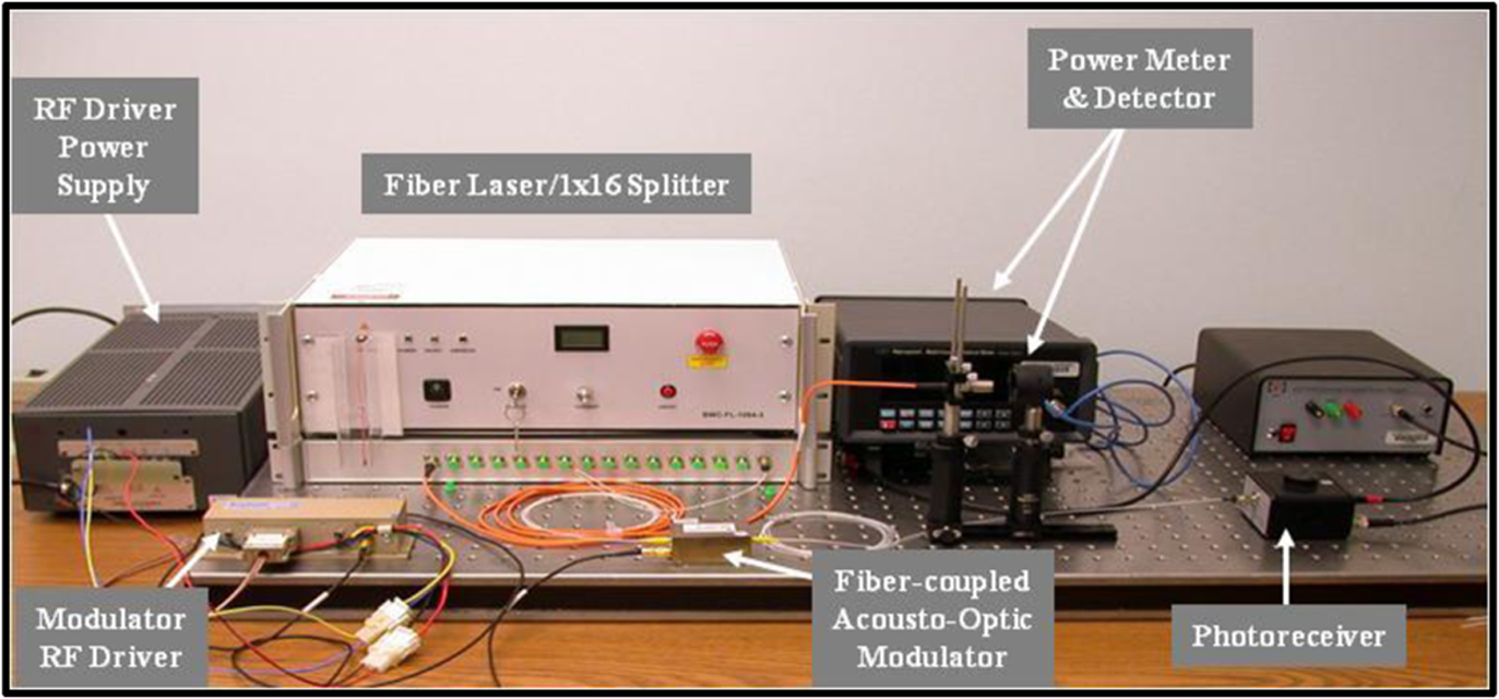 Hardware In The Loop Projector System For Light Detection And Driving Laser Diodes Comparing Discrete Vs Integrated Circuits Ee Fig 9