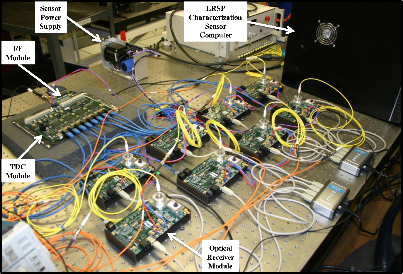 Hardware In The Loop Projector System For Light Detection And Conservatively Rated At 14 Watts Per Channel Circuit Boards Easy