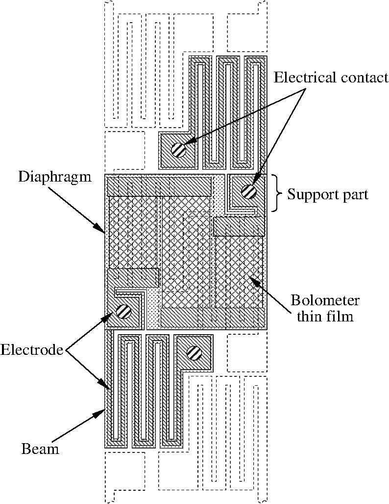Uncooled Infrared Detectors Toward Smaller Pixel Pitch With Newly Simple Metal Detector Circuit Diagram Furthermore Best Schematic Plan View Of The Proposed Structure
