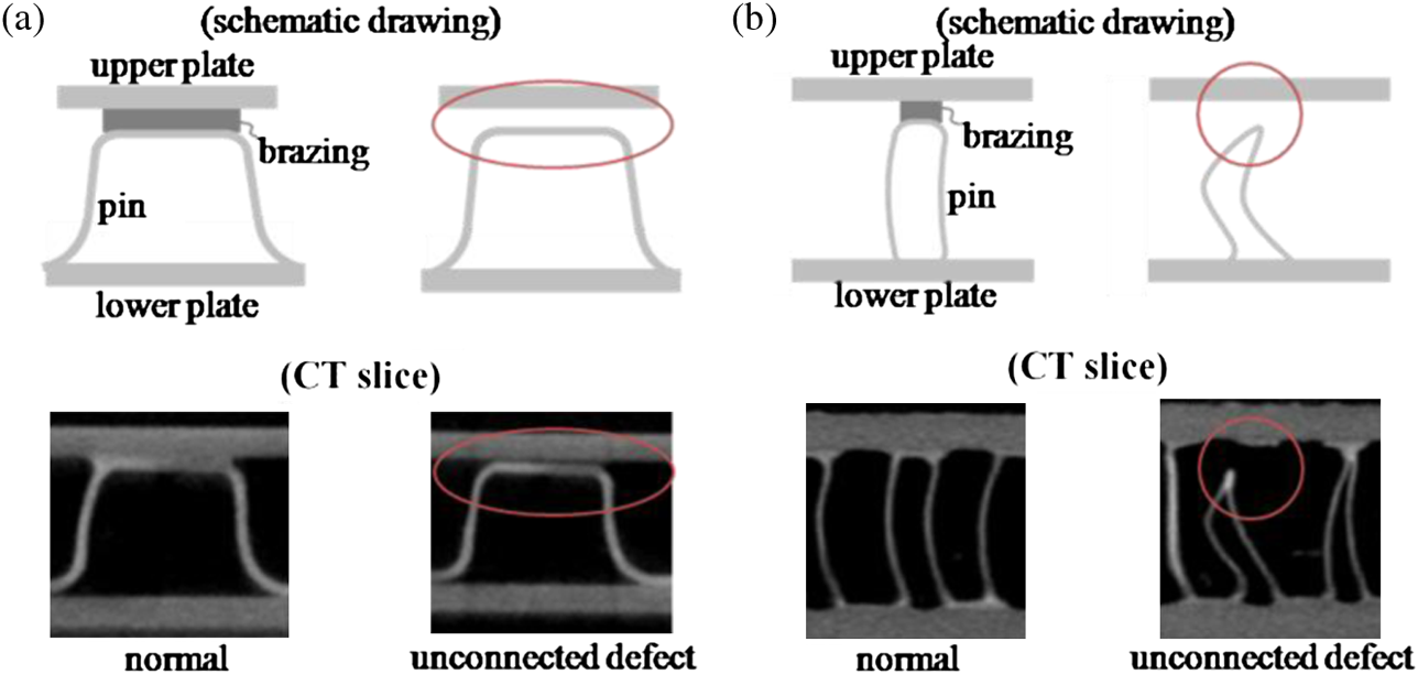 Template-based defect detection of a brazed heat exchanger