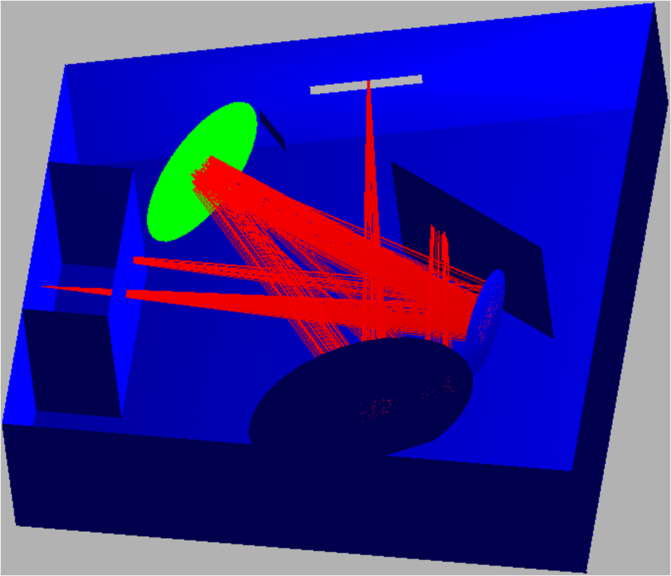Open-source graphics processing unit–accelerated ray tracer