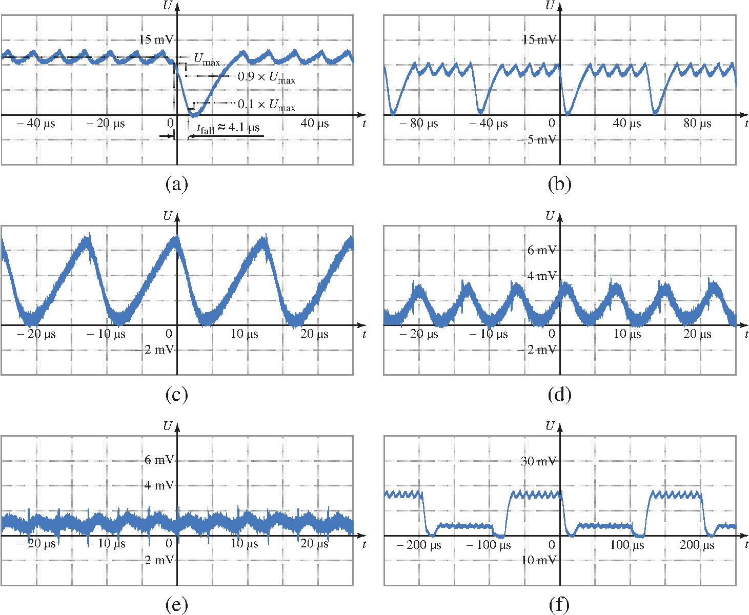 Array projection of aperiodic sinusoidal fringes for high