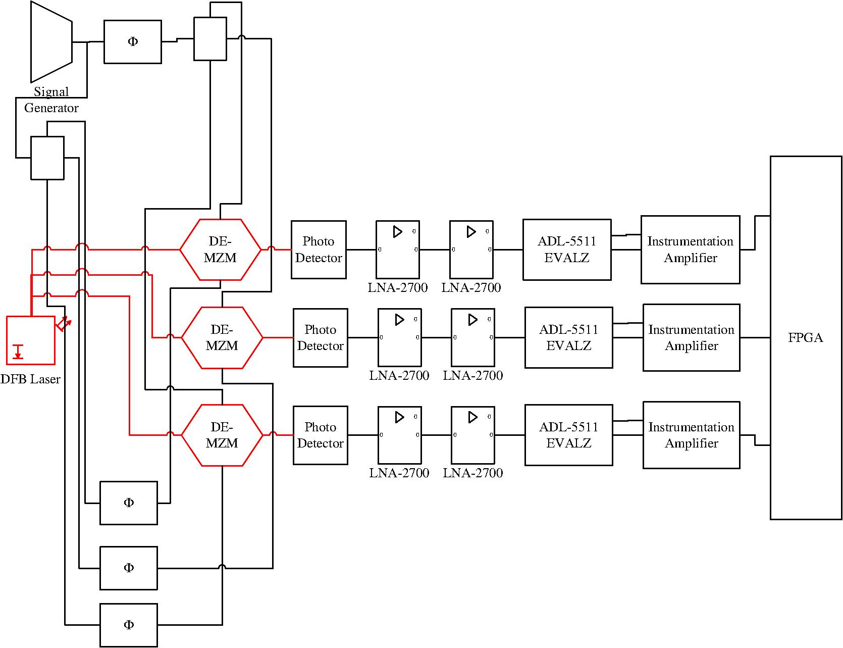 Wideband Beamforming Matlab