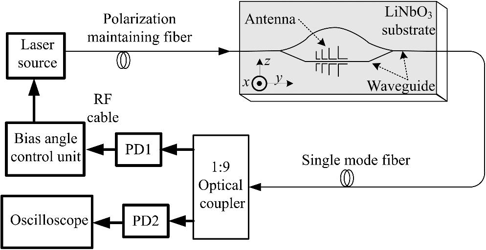 Maxey Trailer Wiring Diagram : Great dane trailer wiring diagram