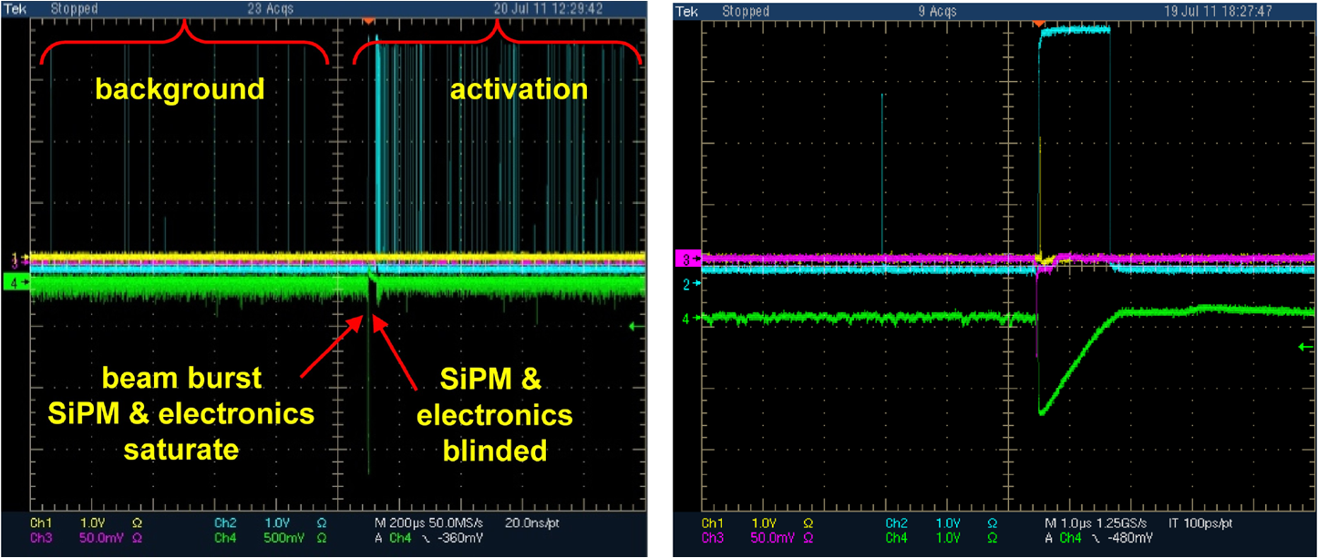 Low Cost Radioactivity Monitoring With Scintillating Fibers And In Make Volume 29 I Showed How To Build A Geiger Counter Circuit On The Right We Show Zoom Of Same Kind Event At 1s Division 1 S