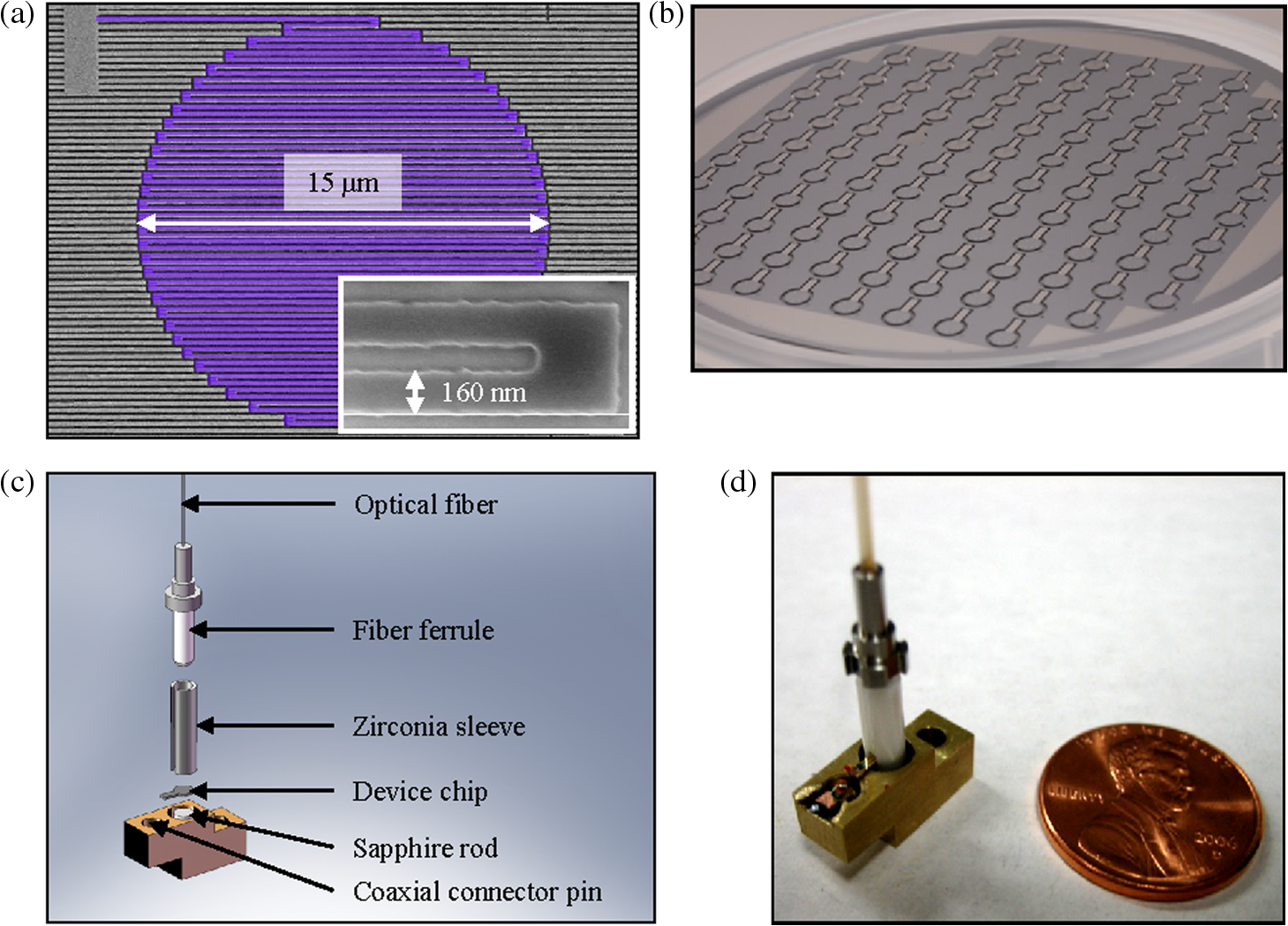 Review Of Superconducting Nanowire Single Photon Detector System Simple Metal Circuit Diagram Furthermore Best Detectors Wsi Snspds B Wafer C Schematic Representaion The Optical Alignment Assembly