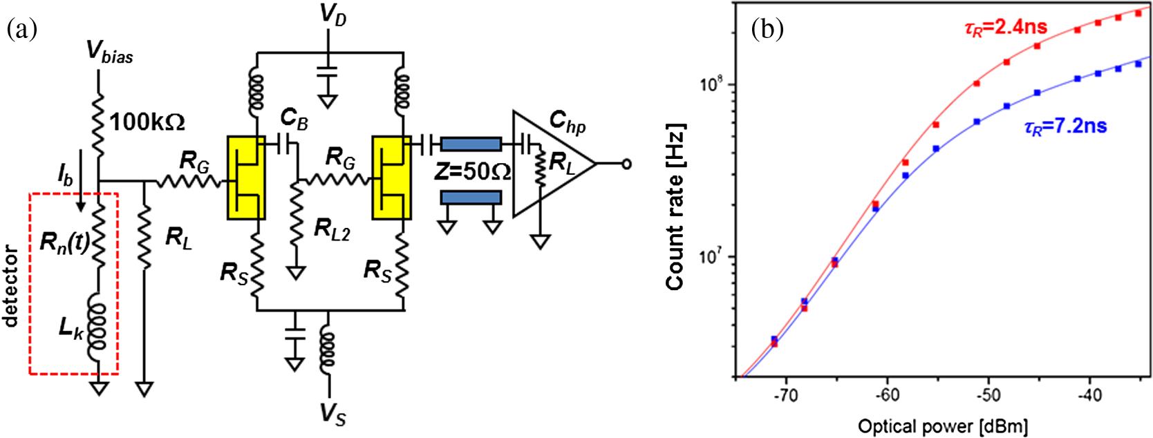 Review Of Superconducting Nanowire Single Photon Detector System Wire Inductor Furthermore Metal Circuit Schematic Fig 4