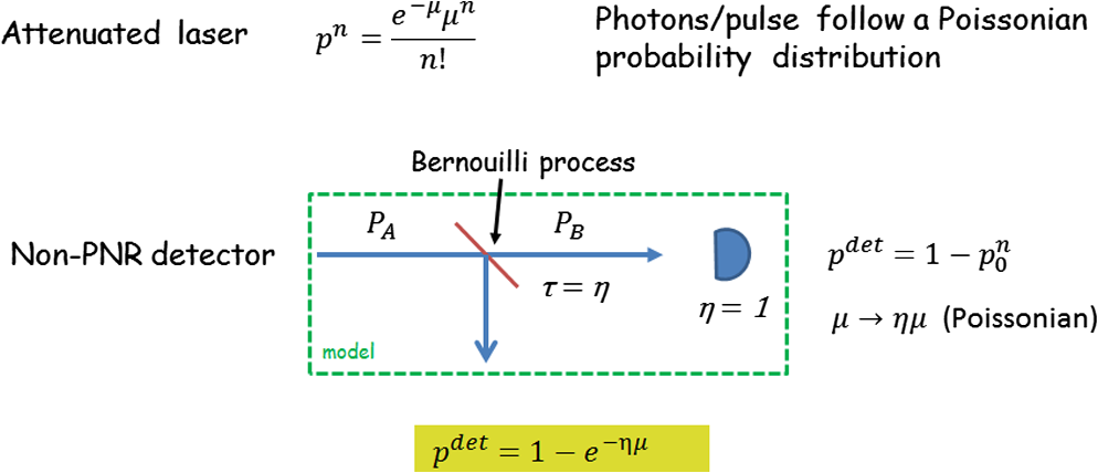 Metrology of single-photon sources and detectors: a review