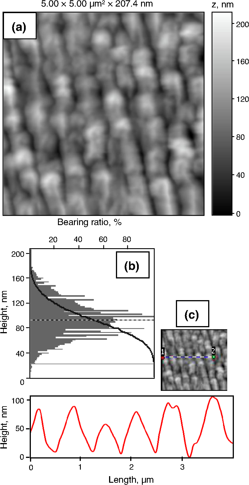 Holograms recording with pulsed laser on diazonaphthoquinone