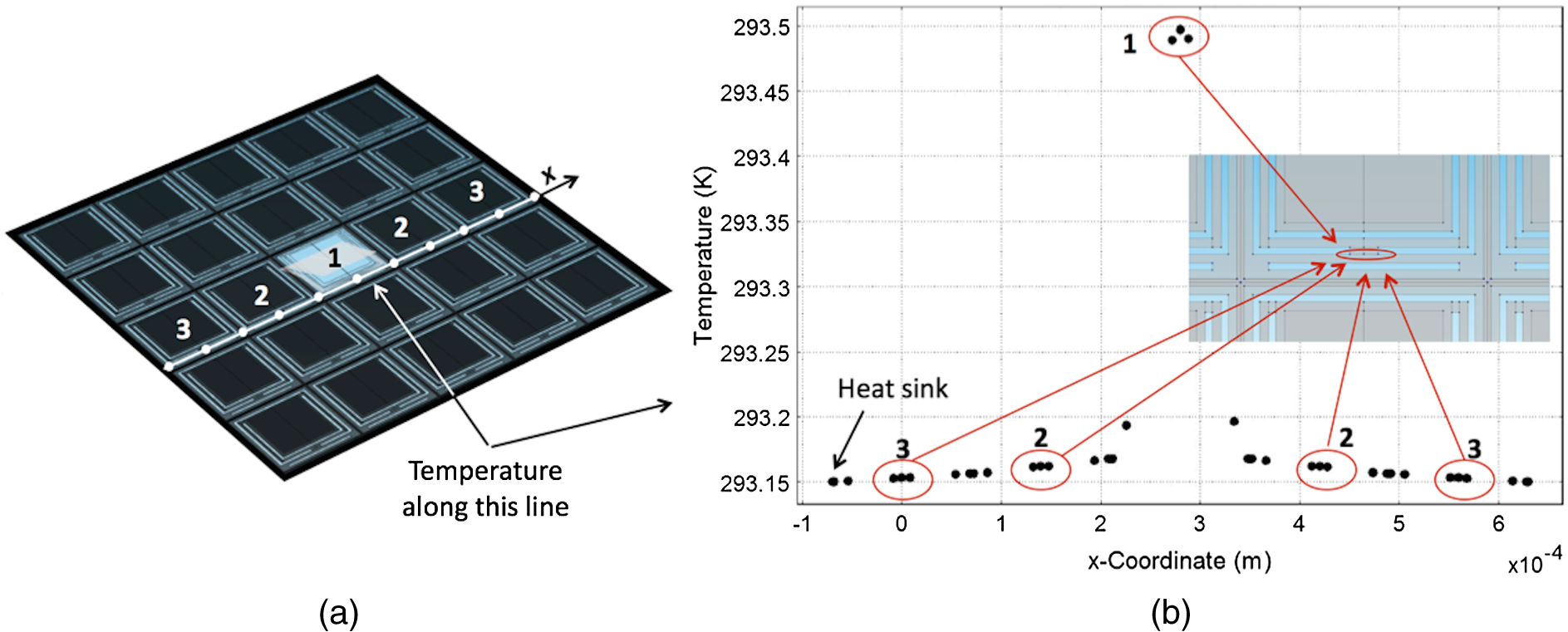 Investigation Of Microelectromechanical Systems Bimaterial Sensors Mosfet Circuits Tutorial Cmos Model Generation And Labview The Surface Tones Indicate Temperature Darklow Brighthigh B Plot Sensor Connecting Points As Indicated By Inset