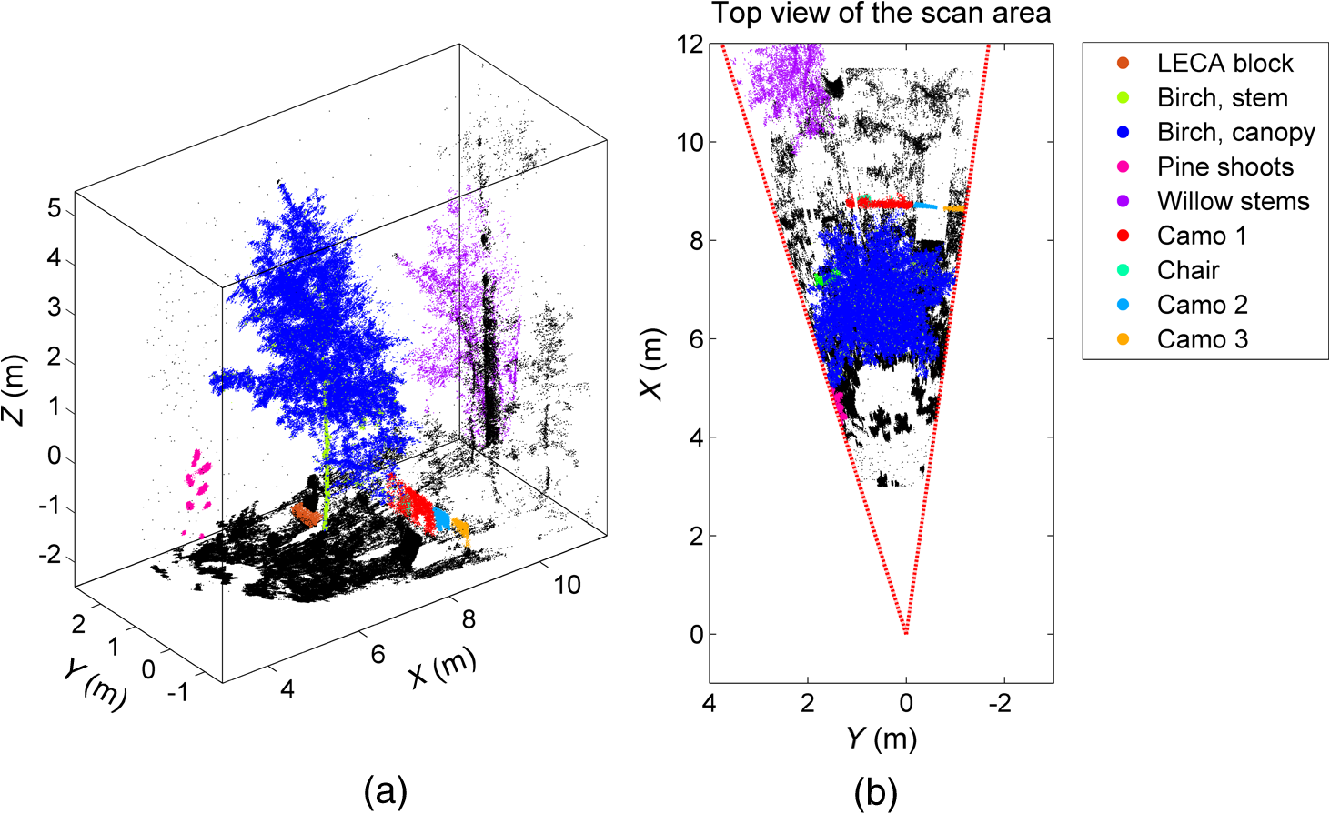 Artificial target detection with a hyperspectral lidar over 26 h oe541013105f001g pooptronica
