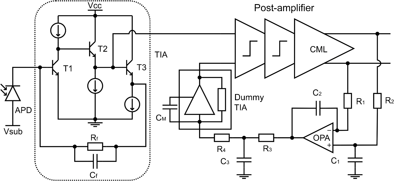 Monolithically Integrated Avalanche Photodiode Receiver In 035 M The Transimpedance Amplifier Circuit Block Diagram Of Realized With Structure
