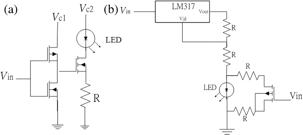 Illumination distribution and signal transmission for indoor