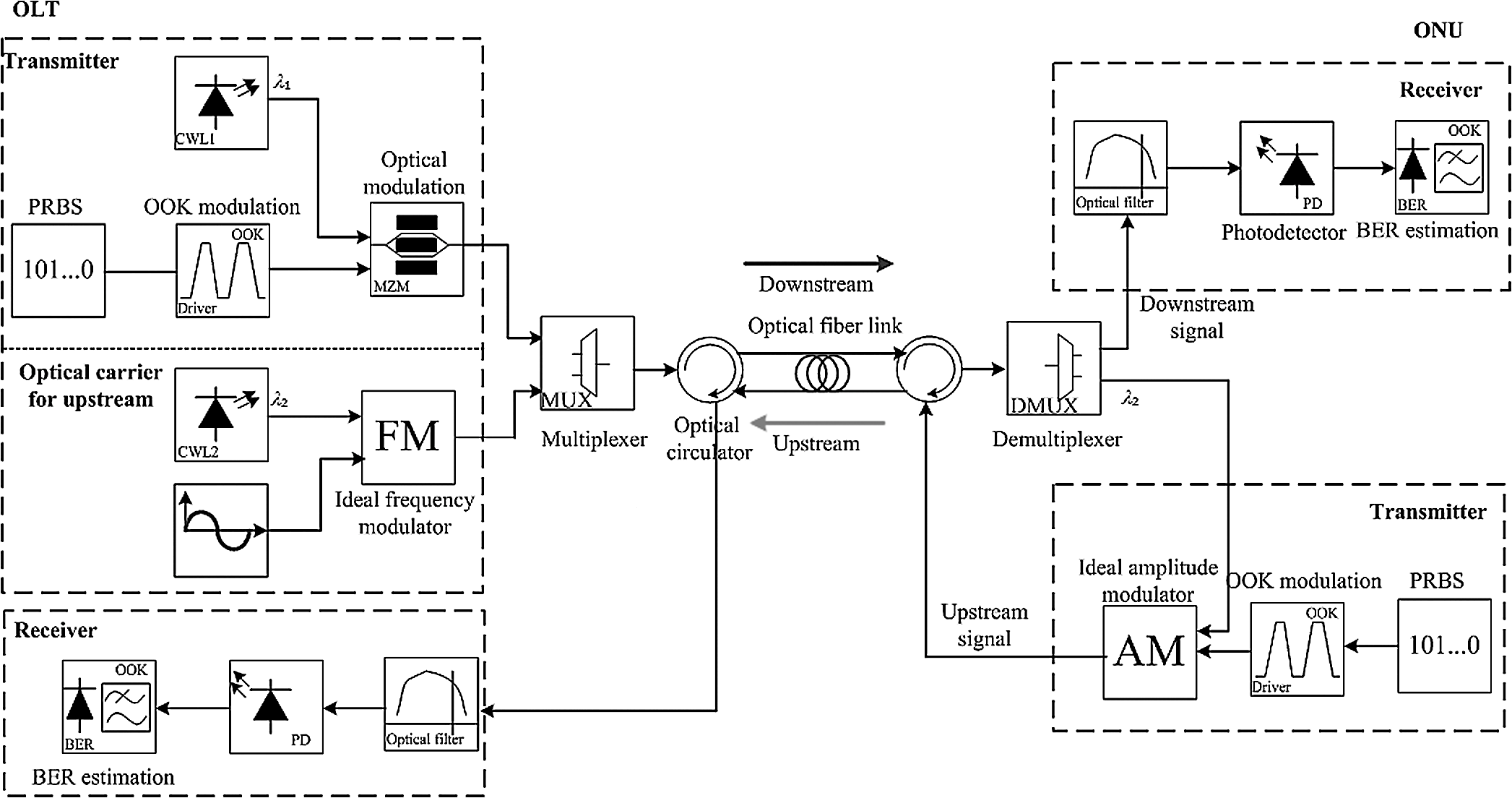 Portable Am Receiver Using Zn414 Integrated Circuit Eeweb Community