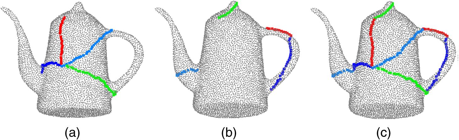Optimized shape semantic graph representation for object
