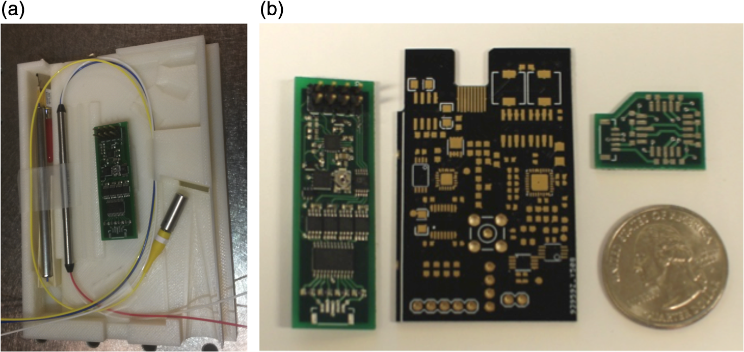 Nanosatellite Optical Downlink Experiment Design Simulation And Fig 2 A An Example Of Temperaturesensing Integrated Circuit Used 9