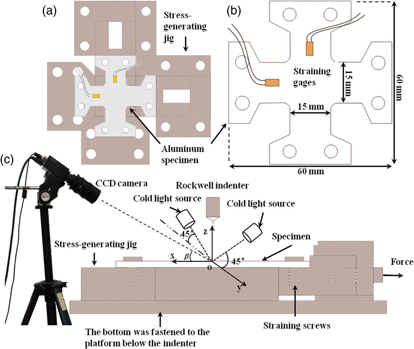 Residual Stress Measurement Via Digital Image Correlation And Sharp Circuit Diagrams Ndt Resources Center Orthogonal Loading Axes B Cruciform Specimen With Two Strain Gauges Mounted On Beams C Schematic Diagram Of Experimental Process