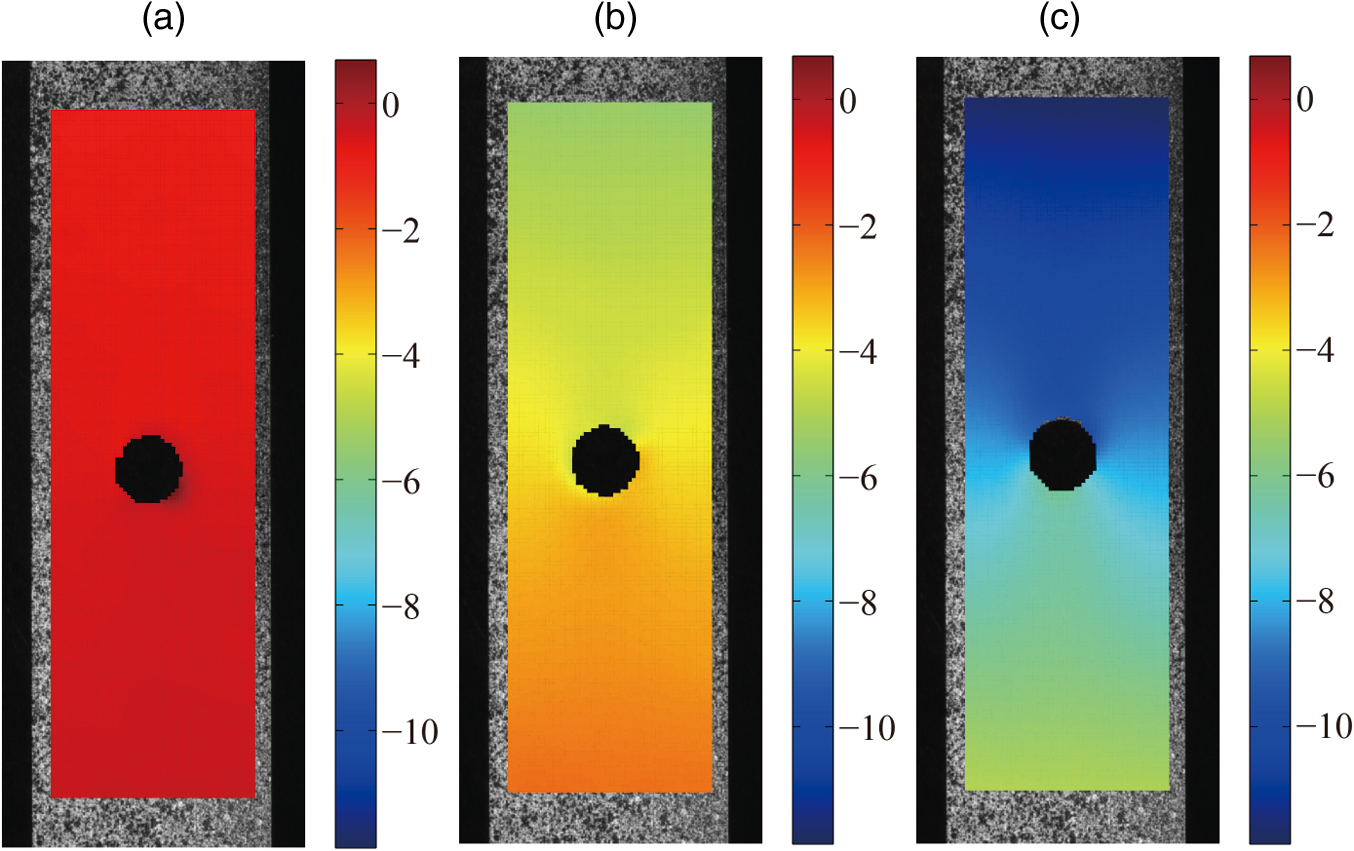 Deformation measurement using digital image correlation by