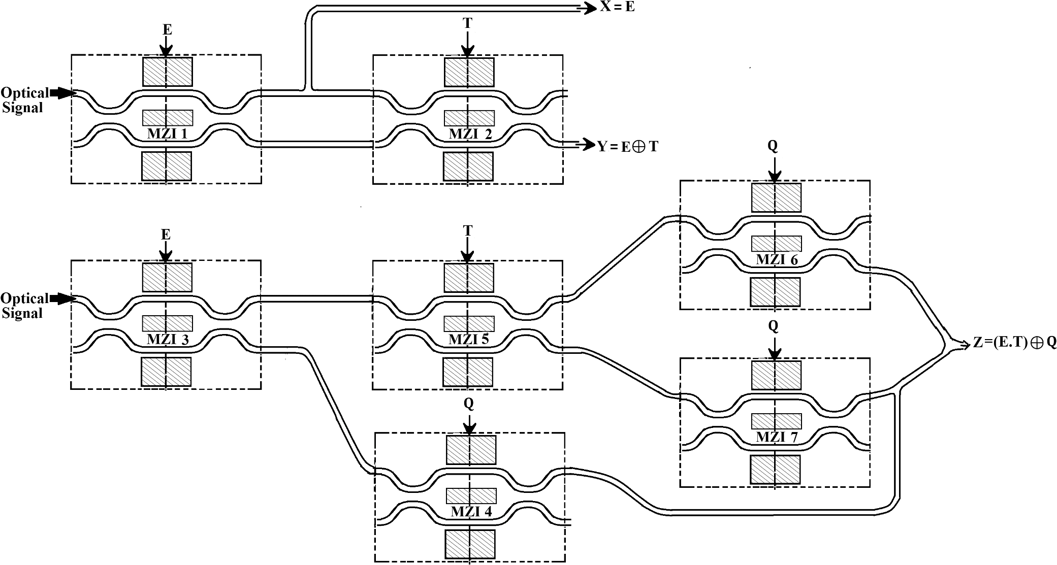 Design of reversible sequential circuits using electro optic oe5512125105f004g pooptronica