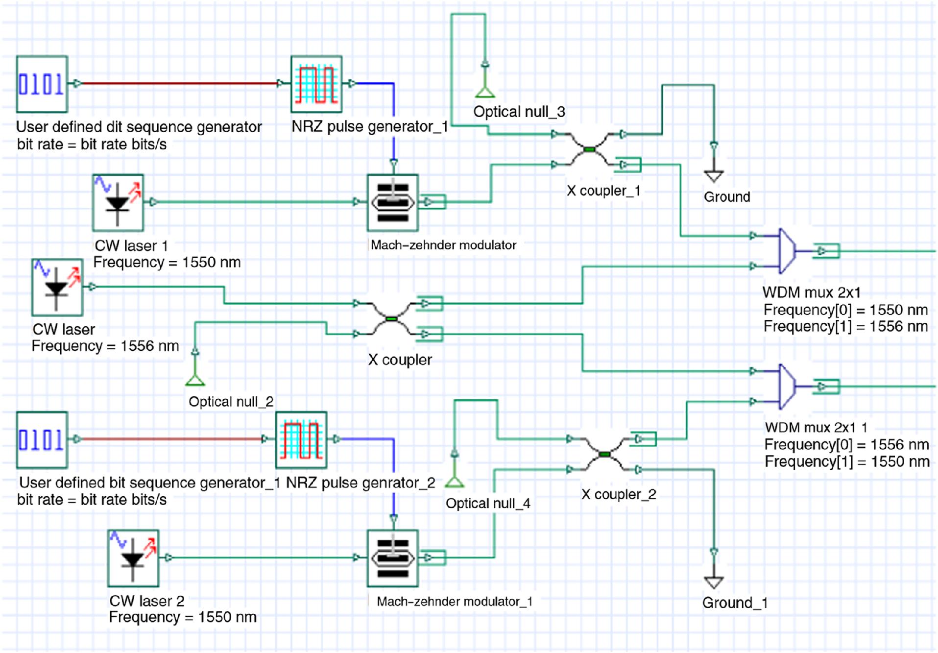Optical Logic Gates Based On Semiconductor Amplifier Mach Diagram Of Xnor Gate Fig 11 Transmitter