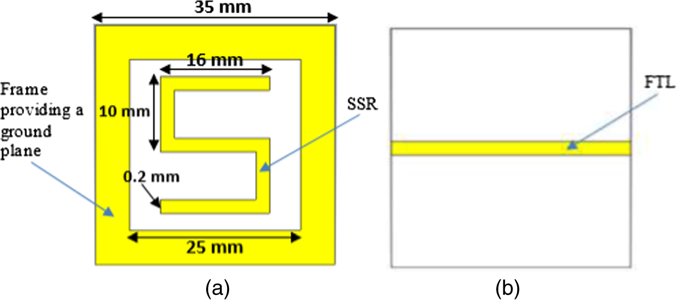Design And Characterization Of A Resonator Based Metamaterial F Type Pcb Balun Circuit Diagram Fig 1