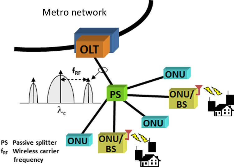 Implementation optical and network ebook download design