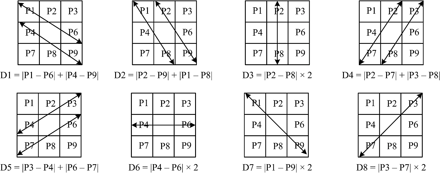 D4 Chord Image Collections Piano Chord Chart With Finger Positions