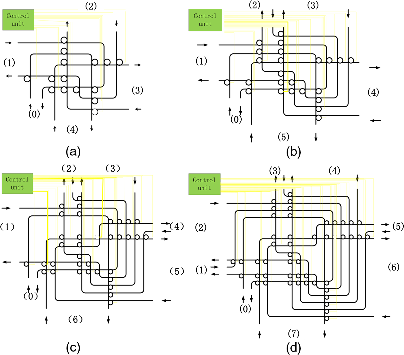 Universal Method For Crosstalk Noise And Transmission Loss Analysis Optical Interface Circuit Sensor System Fig 3