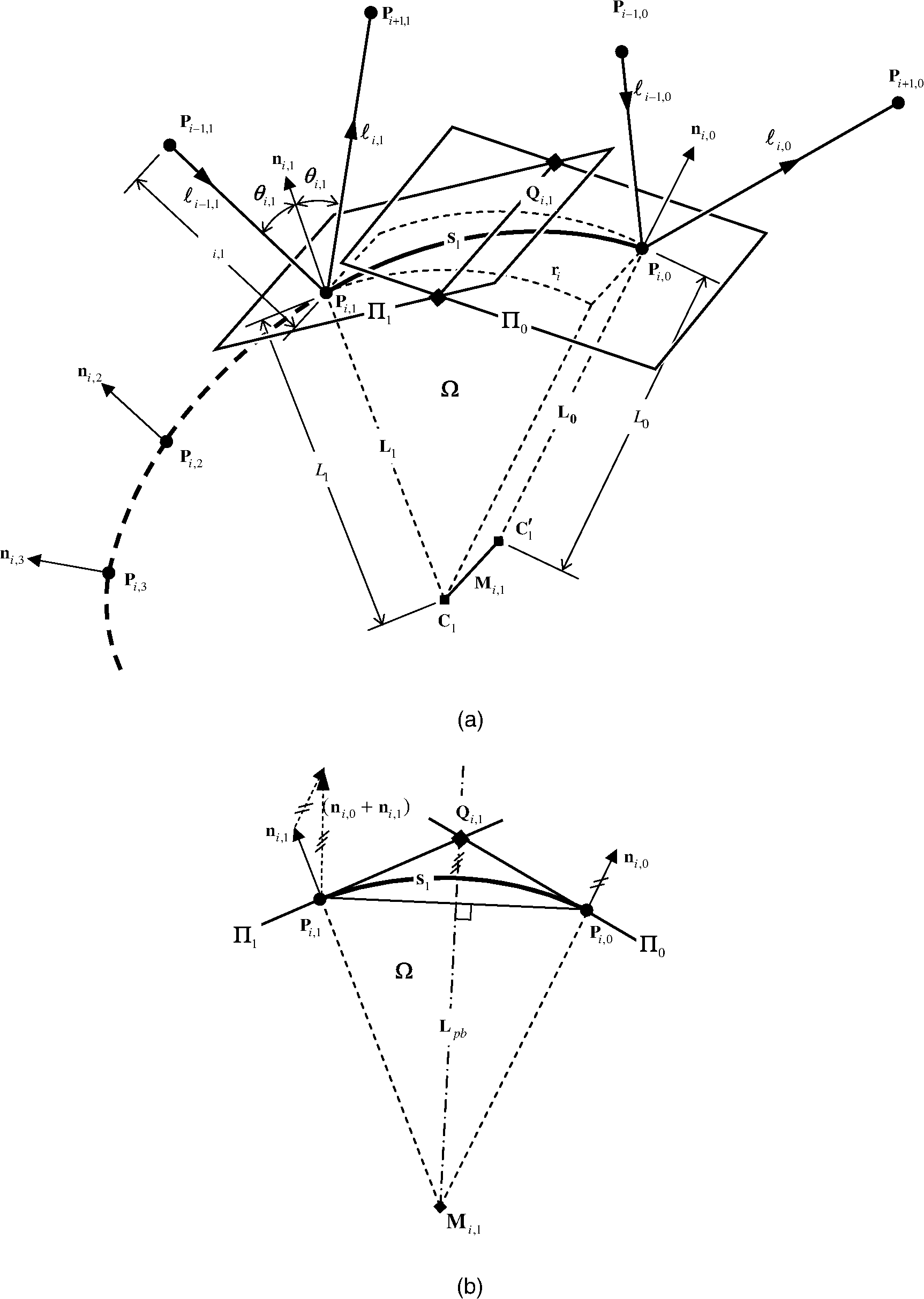 free form surface design method for nonaxial symmetrical reflectors Home Theater Subwoofer Wiring fig 2