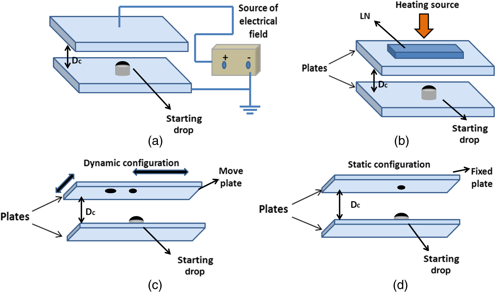 Fabrication Of Polymer Lenses And Microlens Array For Lab On A Chip Complete Wiring Diagram Mach Z 1000 Fig 8
