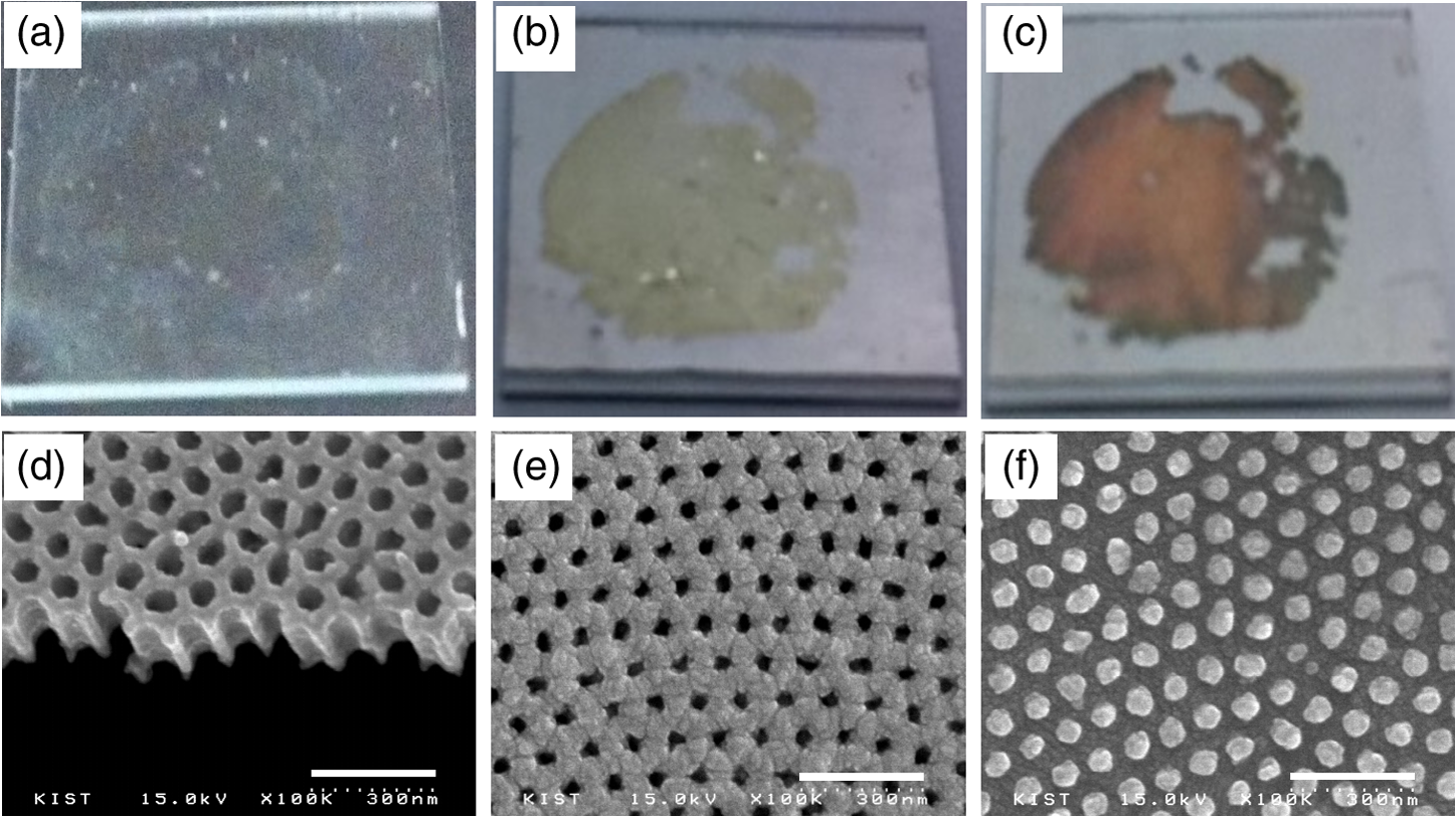 Silver Array Alumina Nanodot Nanoporous Mask Platform Two-dimensional In Localized Plasmon Chemical Sensor Resonance Surface Fabricated For Using