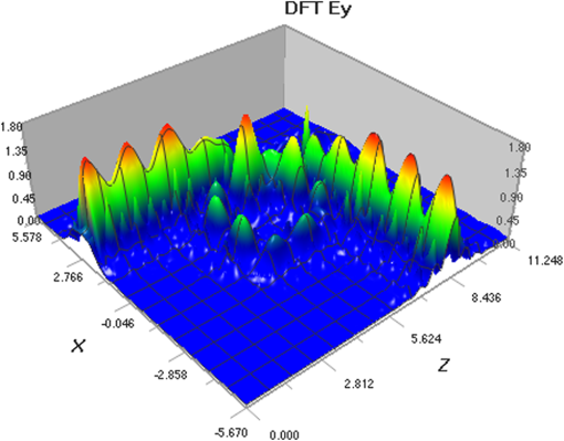 Improved dropping efficiency in two-dimensional photonic crystal
