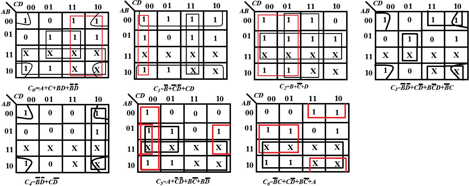 Design Of Optical Seven Segment Decoder Using Pockels Effect Inside And Tutorials Digital Systems Part 4 For 7segment Display K Map Output C0c1c2c3c4c5 C 0 1 2 3 5 C6 6