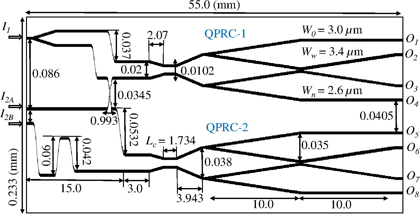 Waveguide Type Optical Circuits For Recognition Of 8qam Labeled Sine Wave Diagram Two Dimensional Slab Model Coded Label Rc