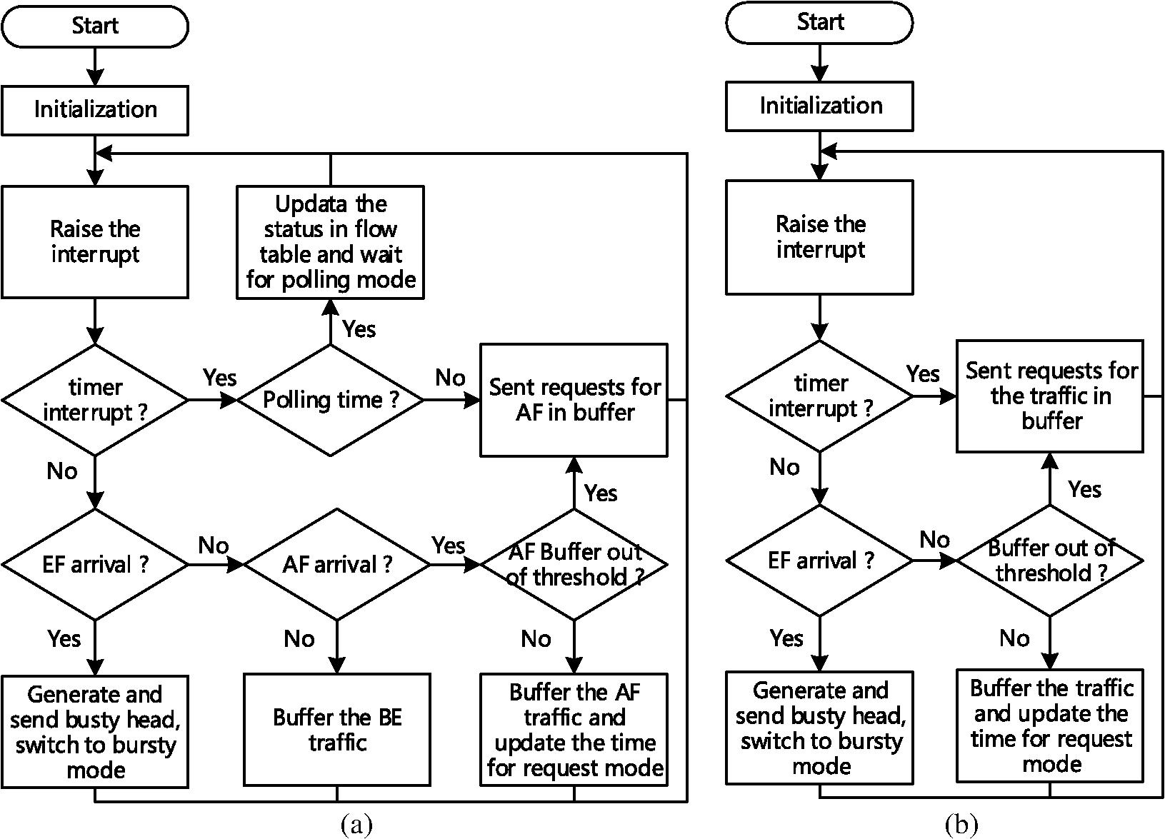 De-optical-line-terminal hybrid access–aggregation optical network