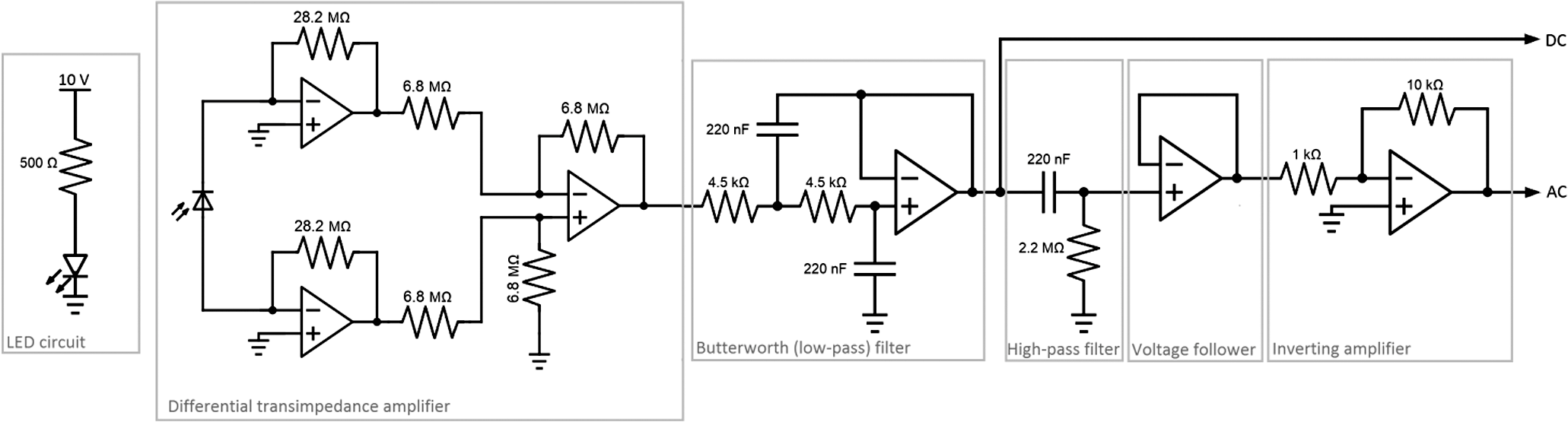 Development And Optimization Of A Miniaturized Fiber Optic The Transimpedance Amplifier Circuit Initial Ppg Setup Consisted Bandpass Filter Amplifiers To Increase Snr
