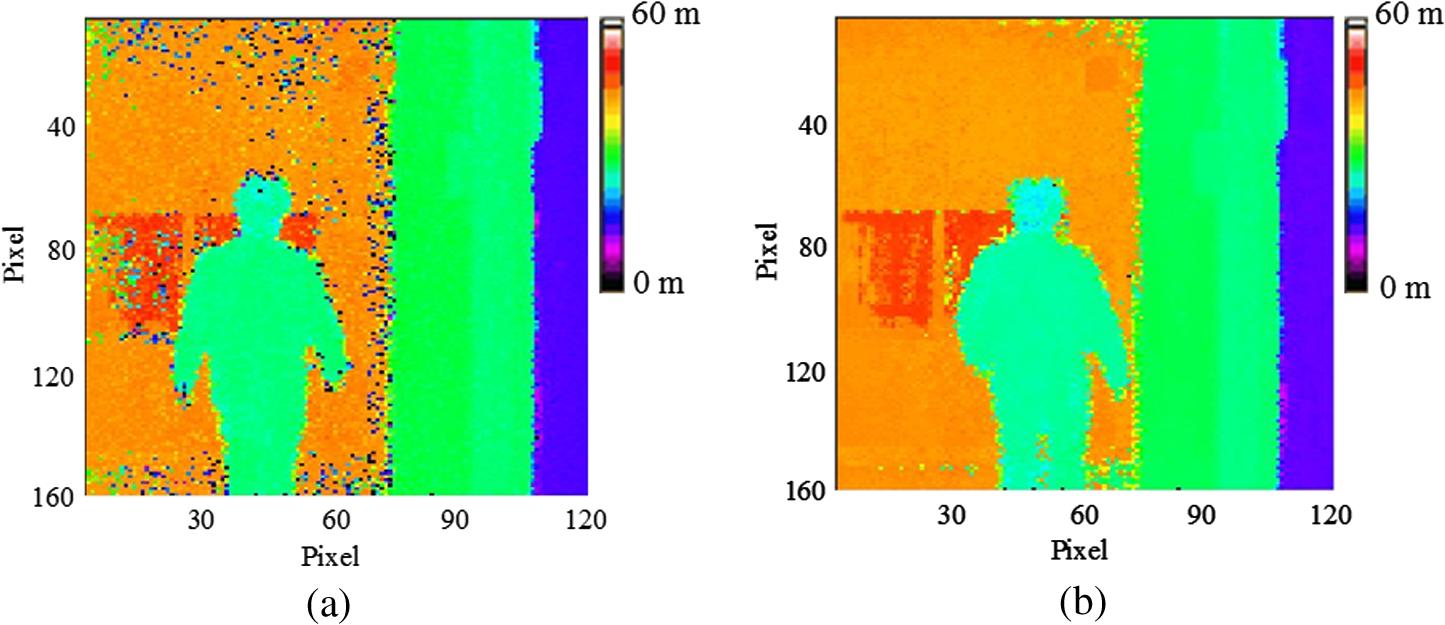 Range Imaging Pulsed Laser Sensor With Two