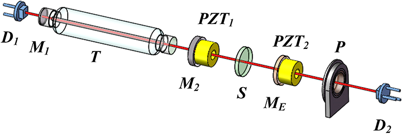 Laser feedback interferometry and applications: a review