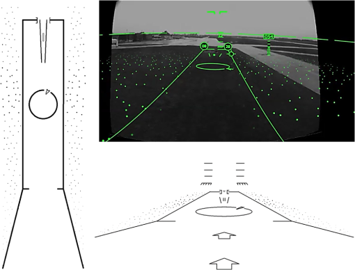 Conformal displays: human factor ysis of innovative ... on