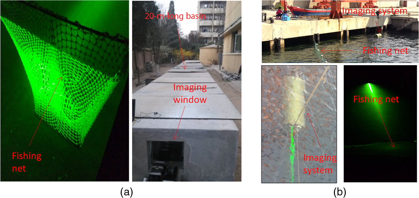 Automatic fishing net detection and recognition based on optical
