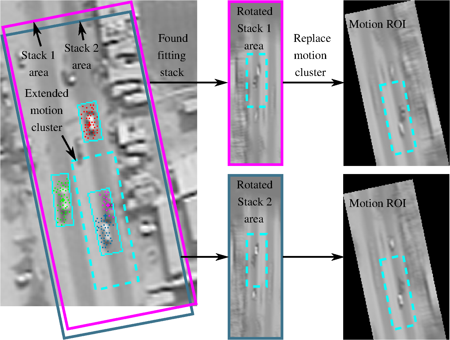 Moving object detection in top-view aerial videos improved by image