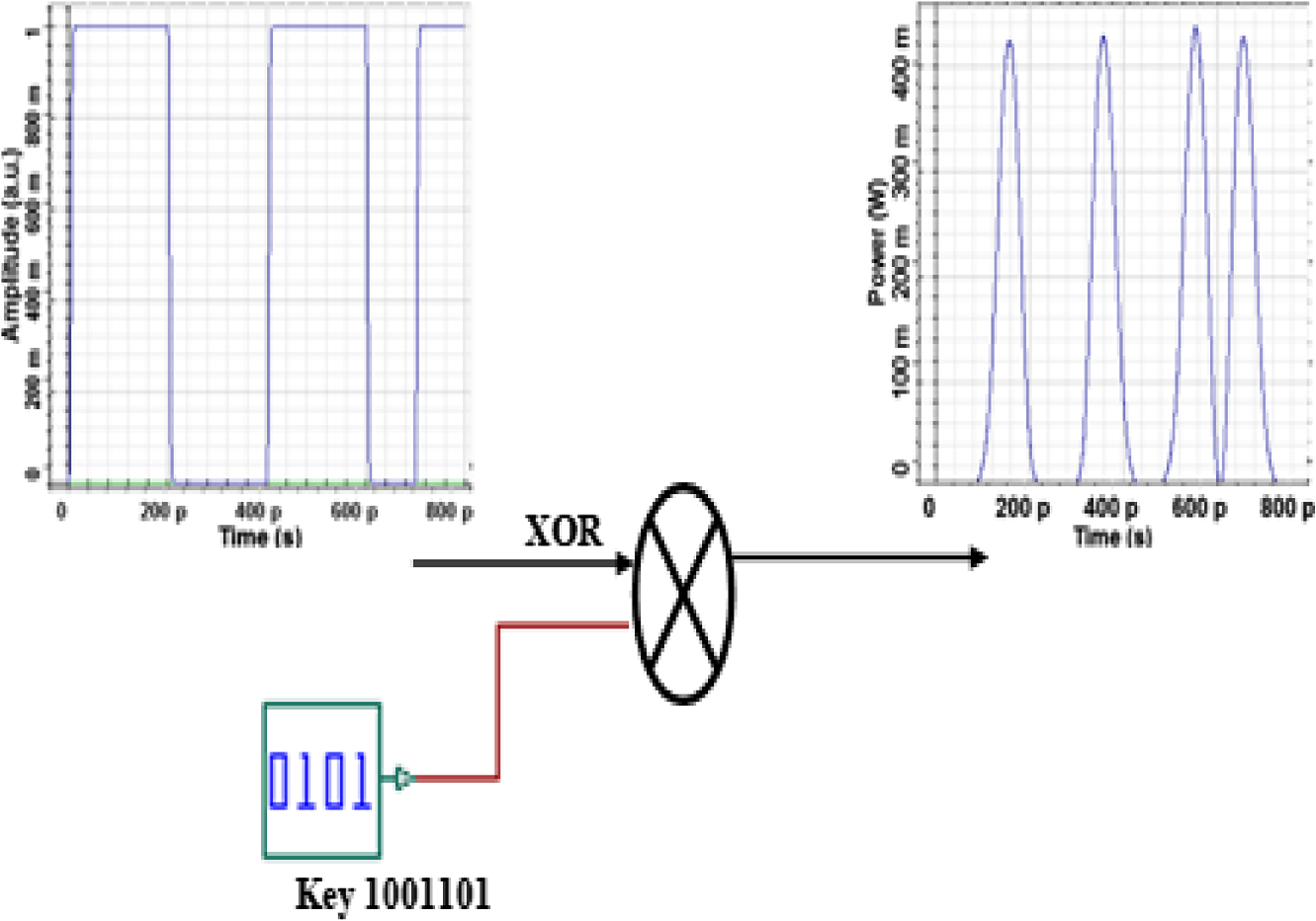 Review on developments in all-optical spectral amplitude