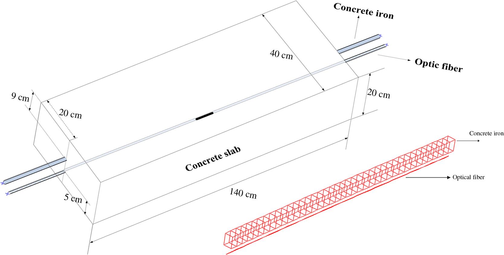 Finite Element Analysis Based Study Of Fiber Bragg Grating Sensor Wiring Simplified Ebook Fig 1