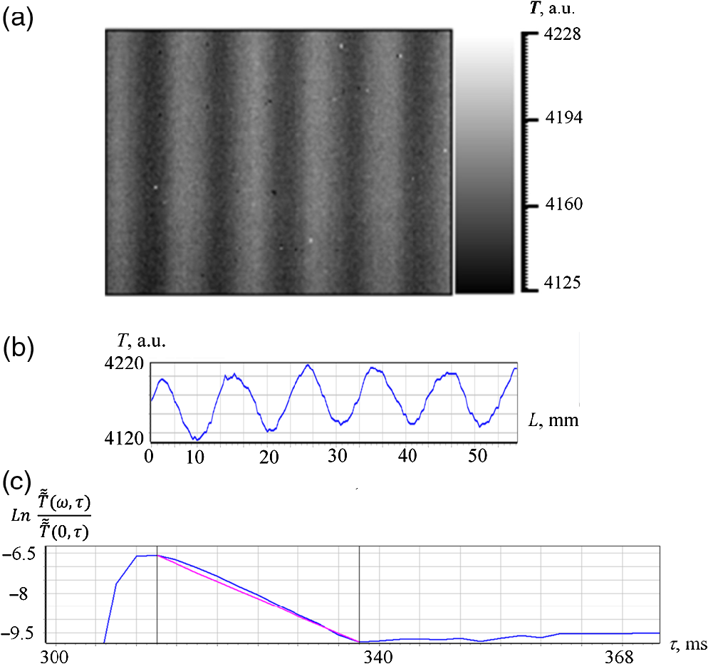 Infrared Thermographic Testing Of Hyperconductive Flat Heat Pipes Understanding Xenon Flash Tube Circuits Tutorial Fig 5