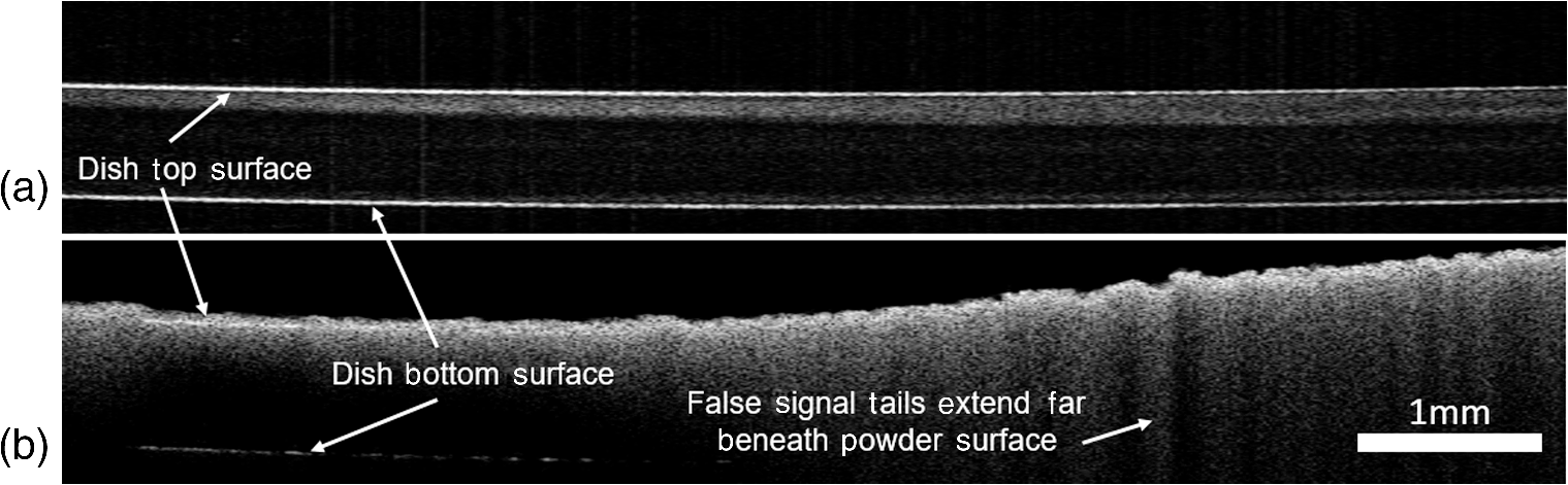 Understanding and improving optical coherence tomography