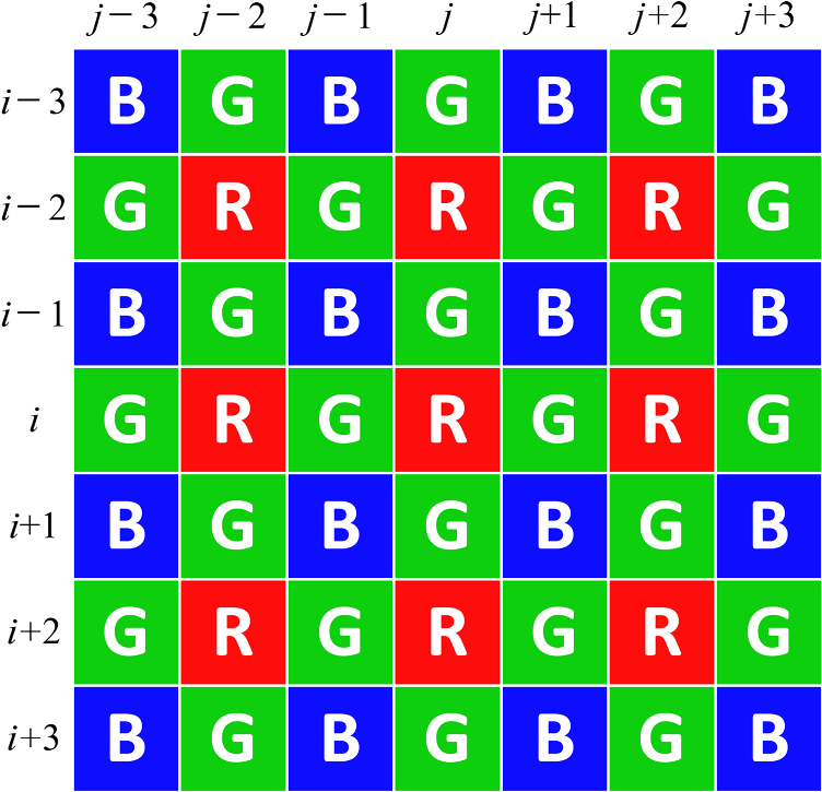 Bayesian method application for color demosaicking