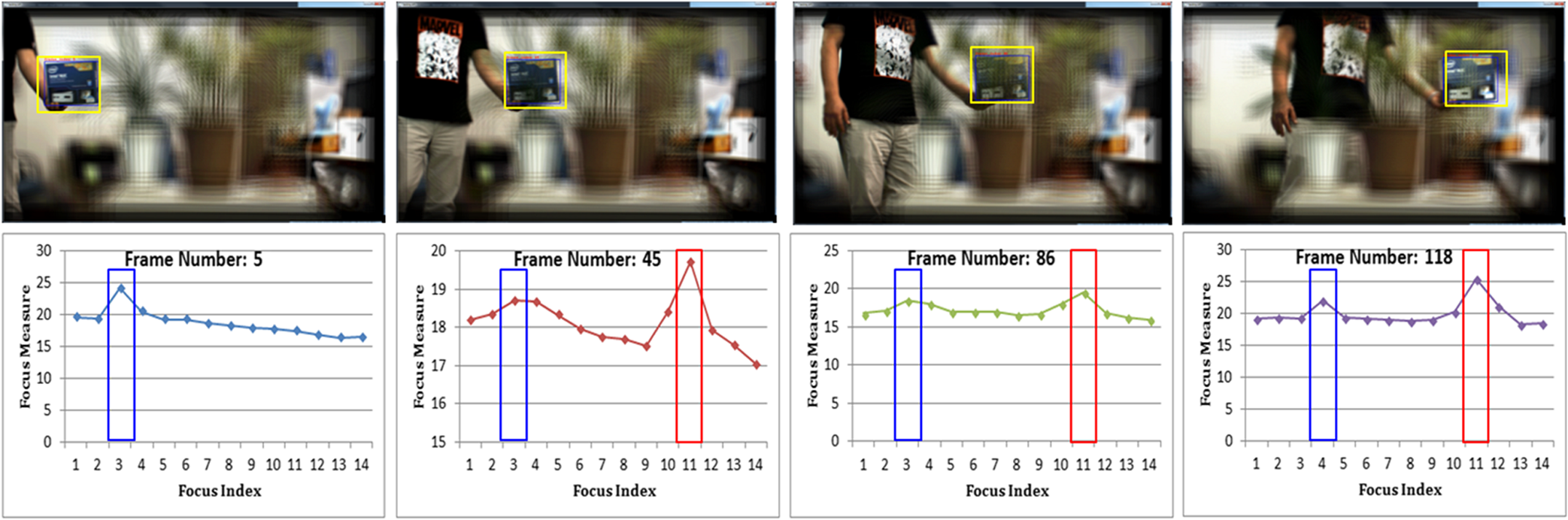 Three dimensional object tracking with occlusion using plenoptic oe576061604f003g fandeluxe Image collections