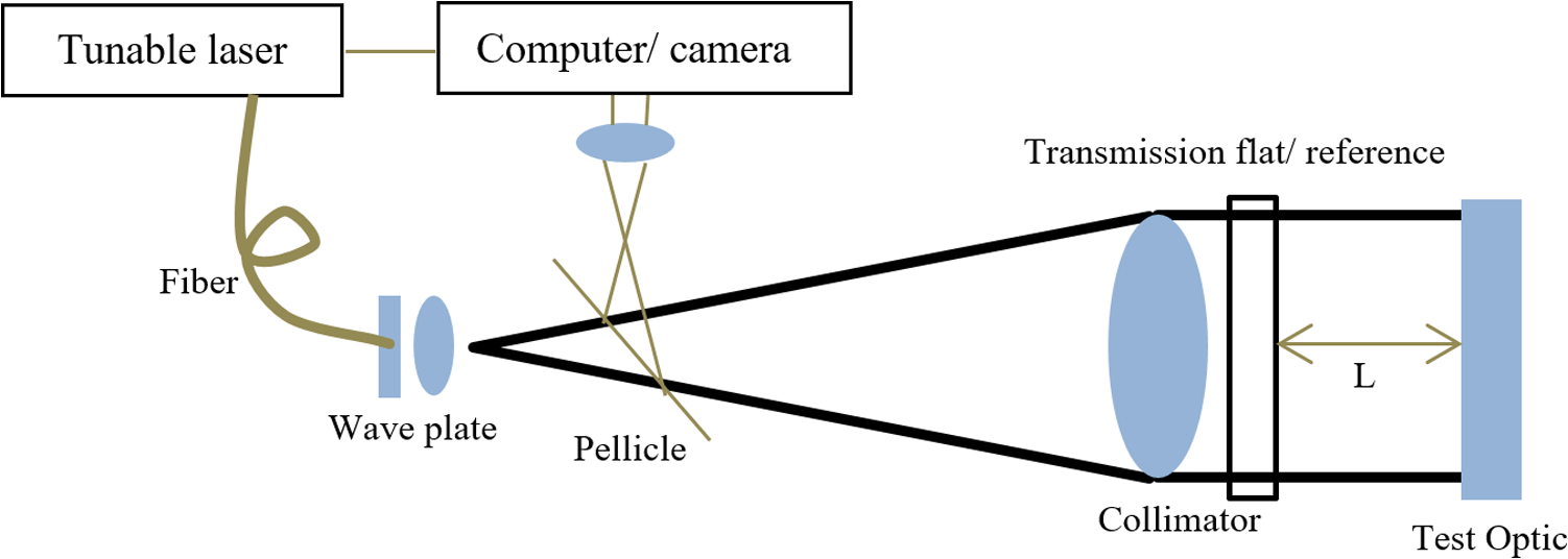 Infrared computer-generated holograms: design and application for