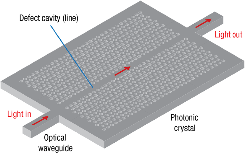 photonic integrated circuits for department of defense relevantoe_58_2_020901_f005 png