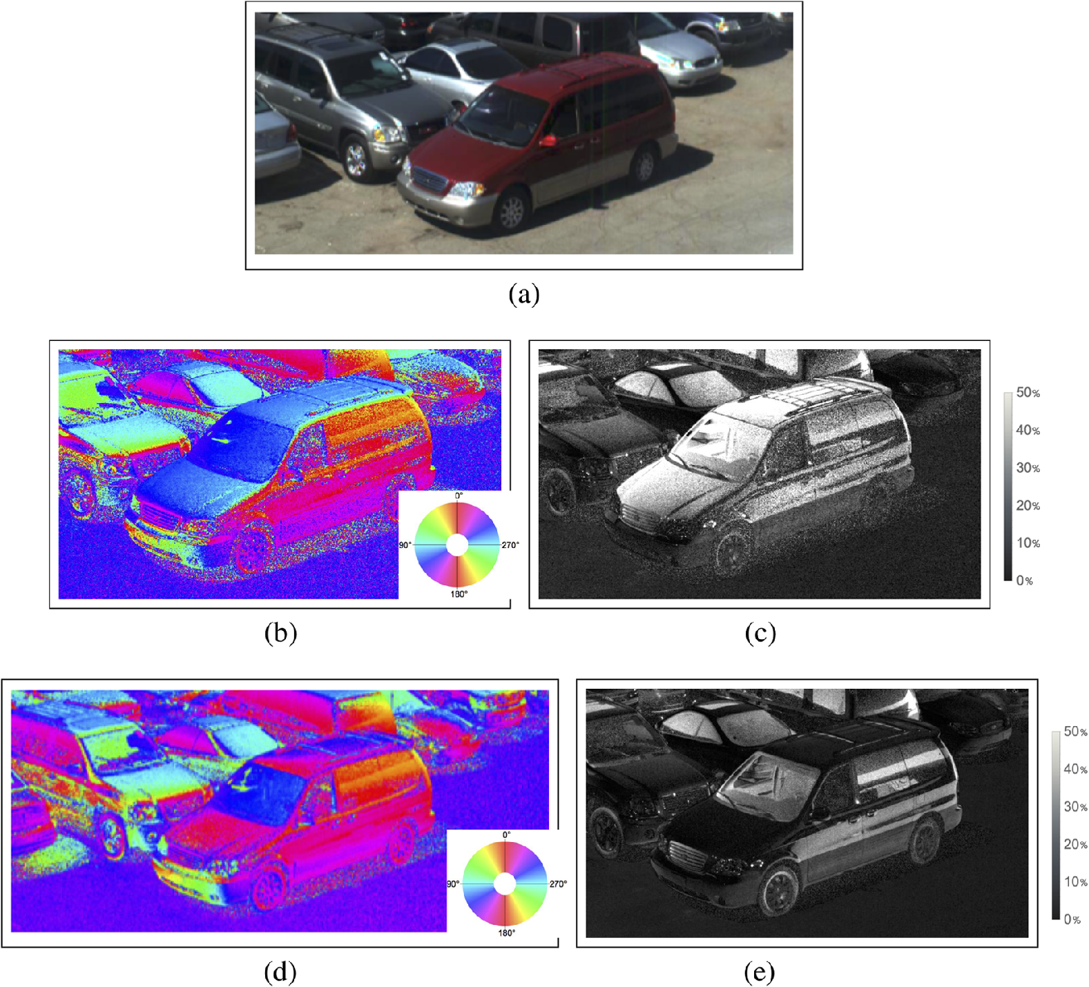 Angle of linear polarization images of outdoor scenes